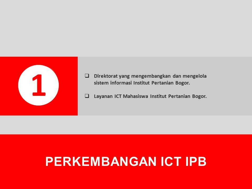 Captive Portal, User Access, Setting Proxy, Cyber Mahasiswa, IMOVSES, HotSpot (WiFi), SIM IPB  Direktorat yang mengembangkan dan mengelola sistem inf