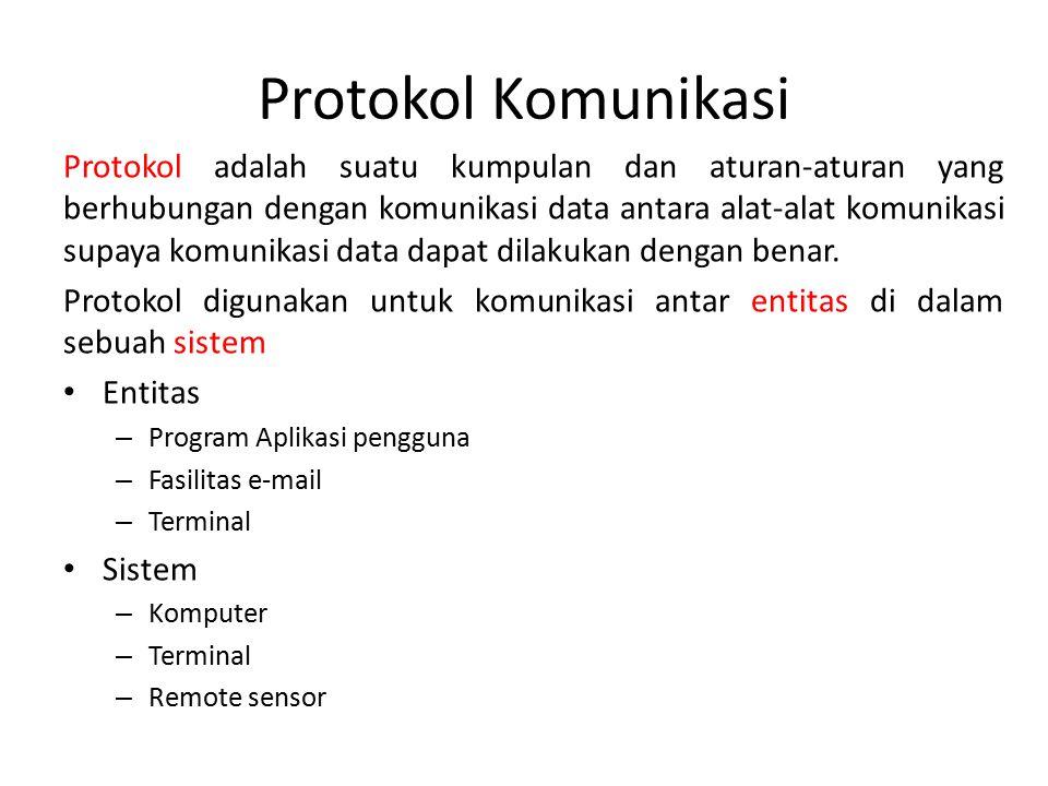 Protokol Komunikasi Protokol adalah suatu kumpulan dan aturan-aturan yang berhubungan dengan komunikasi data antara alat-alat komunikasi supaya komuni