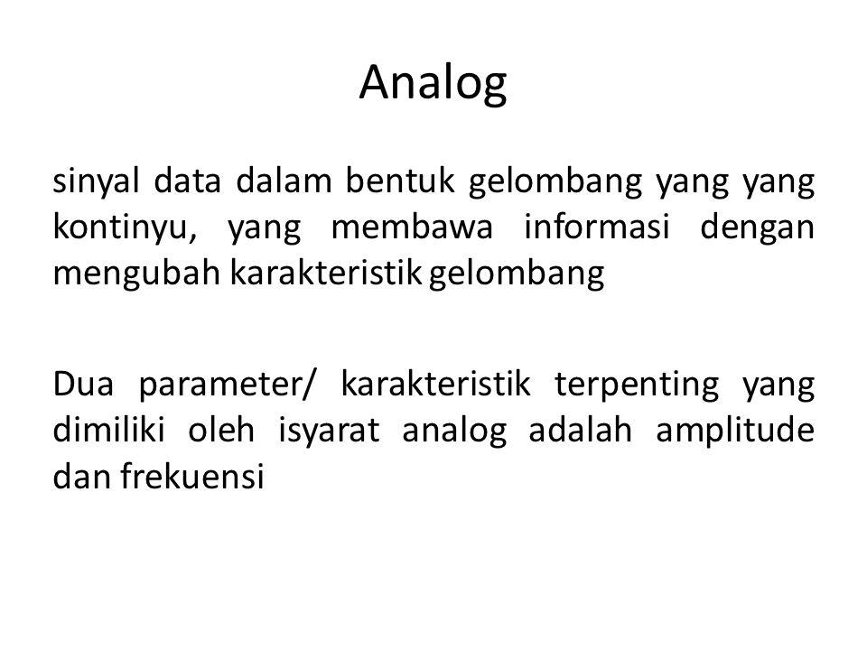 Analog sinyal data dalam bentuk gelombang yang yang kontinyu, yang membawa informasi dengan mengubah karakteristik gelombang Dua parameter/ karakteris