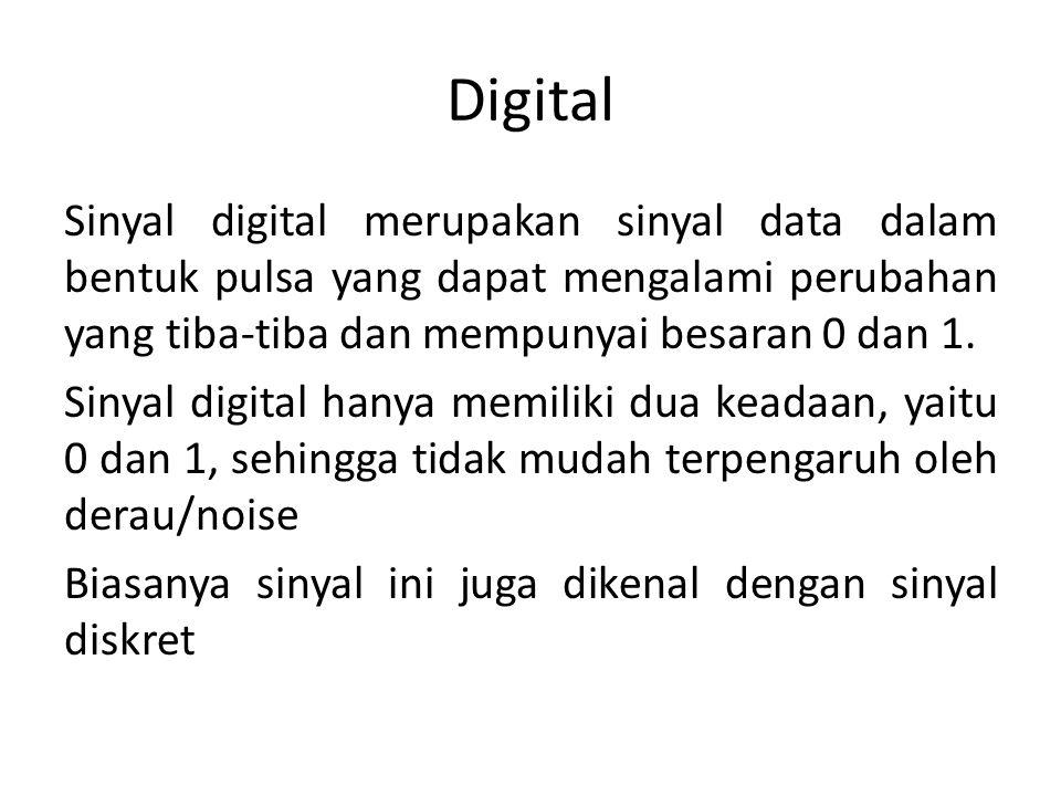 Digital Sinyal digital merupakan sinyal data dalam bentuk pulsa yang dapat mengalami perubahan yang tiba-tiba dan mempunyai besaran 0 dan 1. Sinyal di