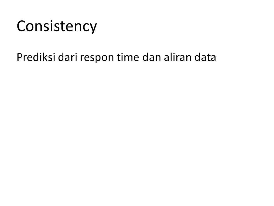 Consistency Prediksi dari respon time dan aliran data