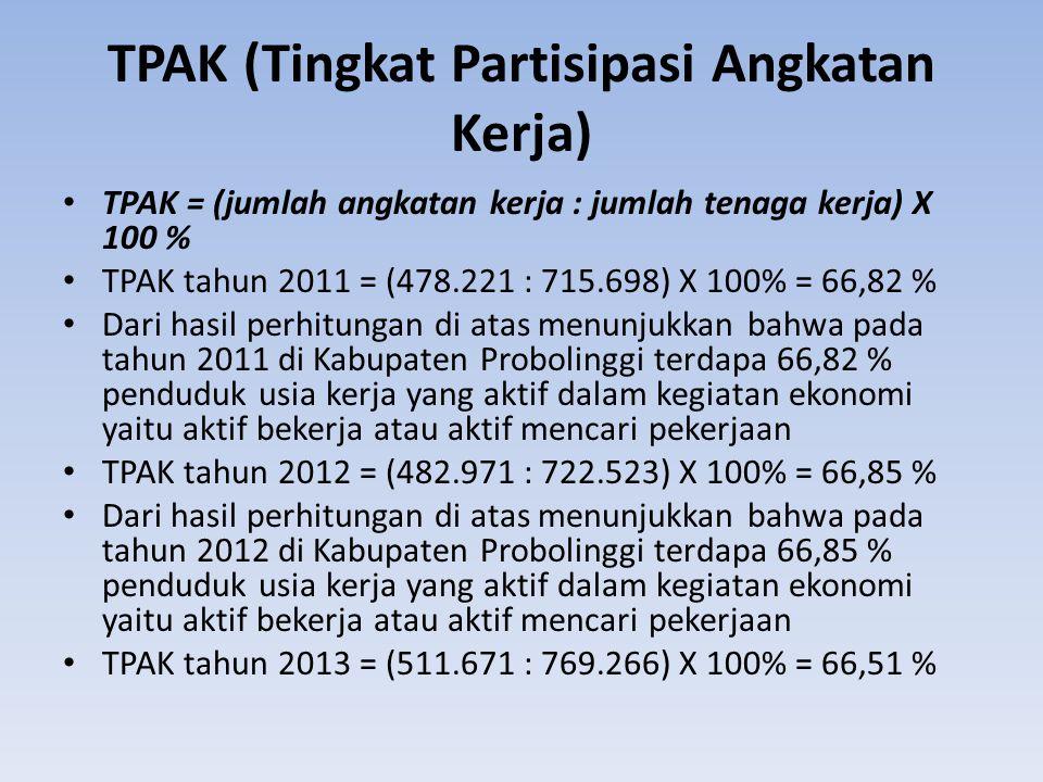 TPAK (Tingkat Partisipasi Angkatan Kerja) TPAK = (jumlah angkatan kerja : jumlah tenaga kerja) X 100 % TPAK tahun 2011 = (478.221 : 715.698) X 100% =