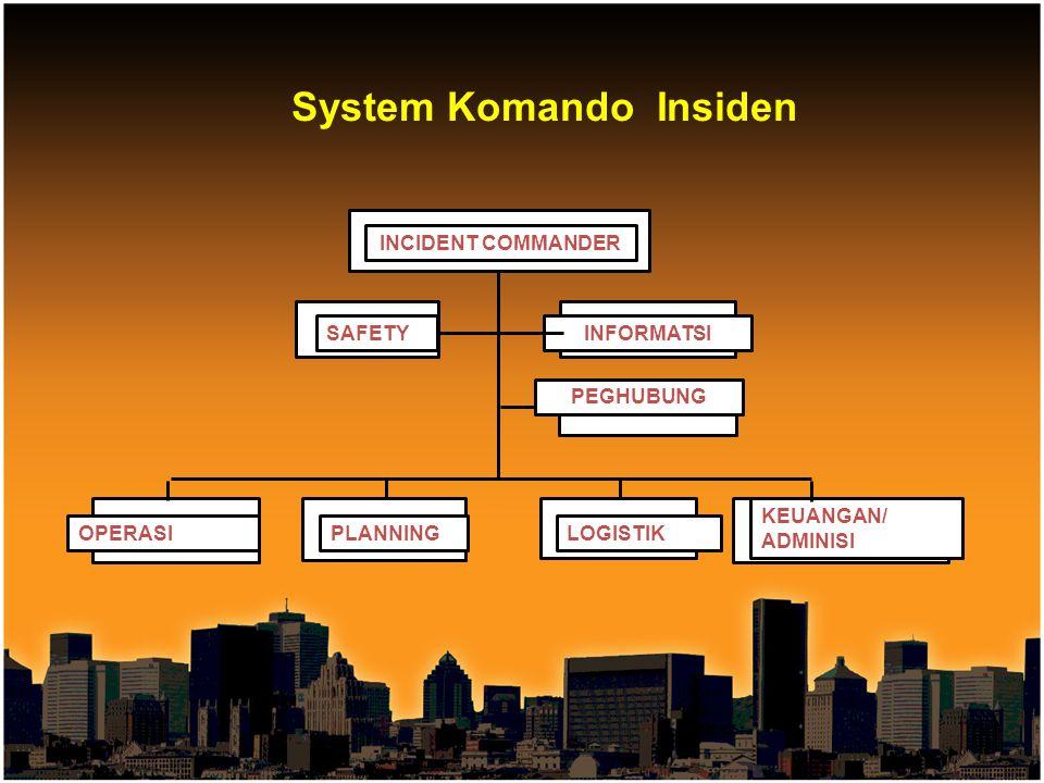OPERASI PLANNINGLOGISTIK KEUANGAN/ ADMINISI SAFETYINFORMATSI PEGHUBUNG INCIDENT COMMANDER System Komando Insiden