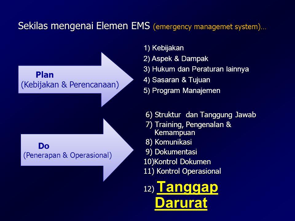 Sekilas mengenai Elemen EMS (emergency managemet system)… 6) Struktur dan Tanggung Jawab 6) Struktur dan Tanggung Jawab 7) Training, Pengenalan & Kema