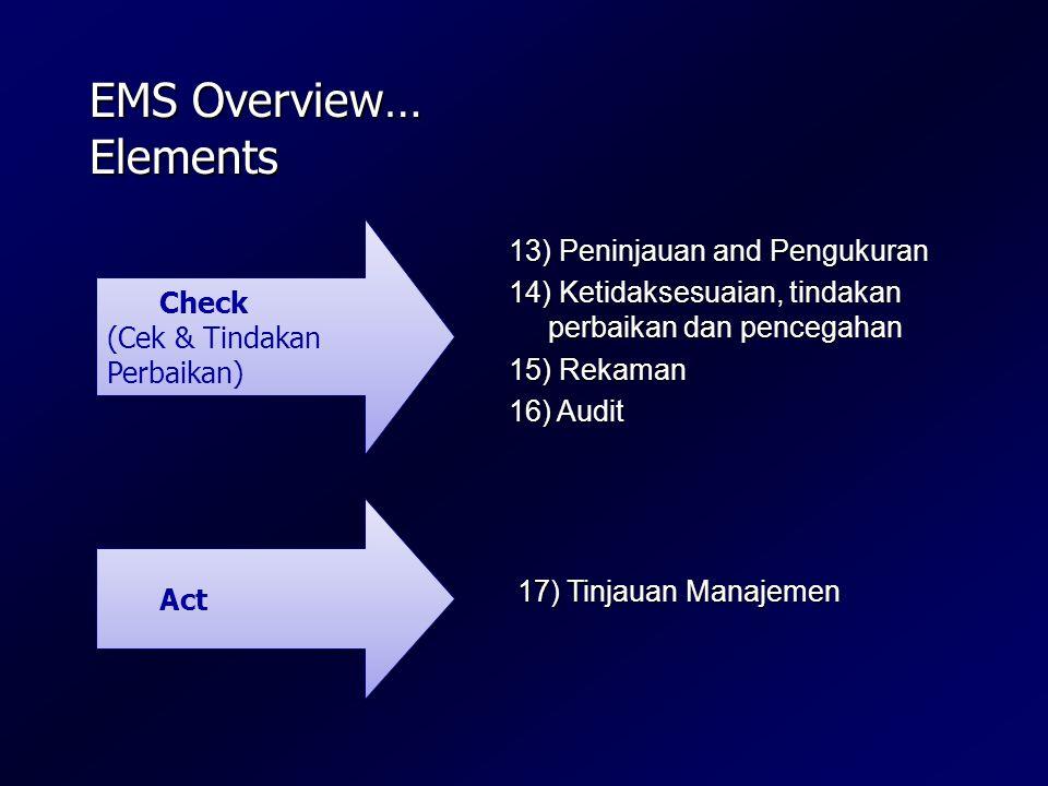 EMS Overview… Elements 17) Tinjauan Manajemen Check (Cek & Tindakan Perbaikan) Check (Cek & Tindakan Perbaikan) 13) Peninjauan and Pengukuran 14) Keti