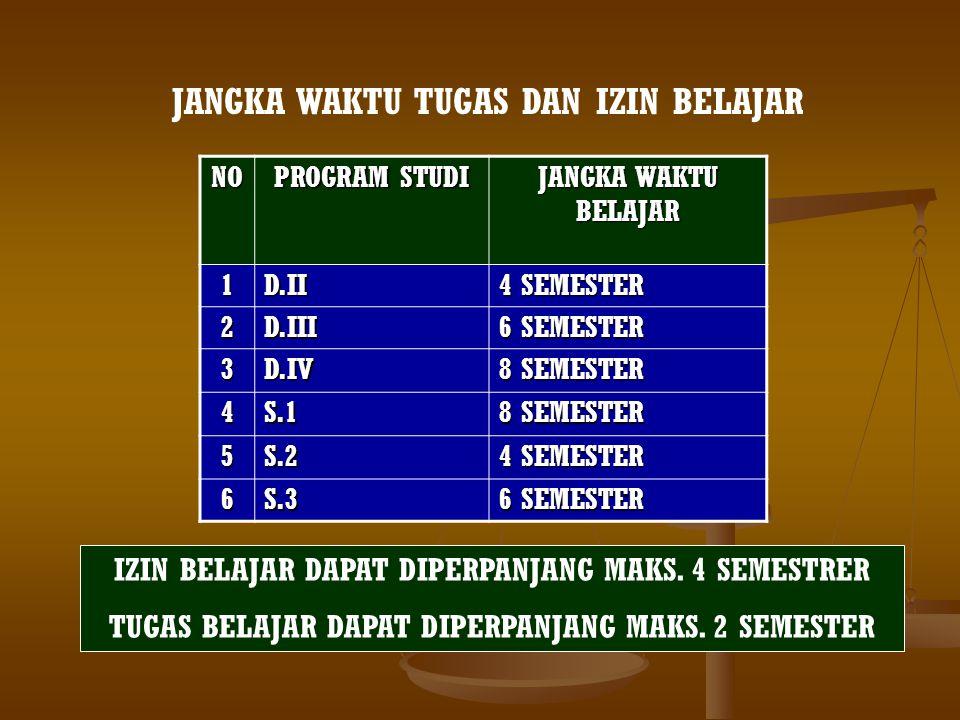 NO PROGRAM STUDI JANGKA WAKTU BELAJAR 1D.II 4 SEMESTER 2D.III 6 SEMESTER 3D.IV 8 SEMESTER 4S.1 5S.2 4 SEMESTER 6S.3 6 SEMESTER JANGKA WAKTU TUGAS DAN