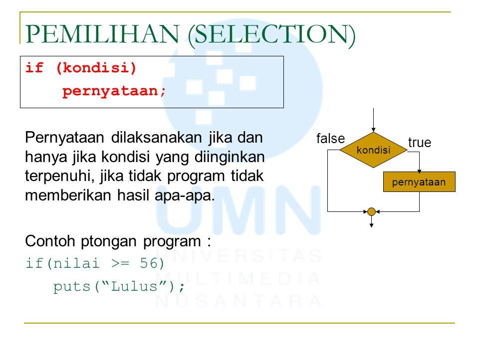 PEMILIHAN (SELECTION) if (kondisi) pernyataan; Pernyataan dilaksanakan jika dan hanya jika kondisi yang diinginkan terpenuhi, jika tidak program tidak