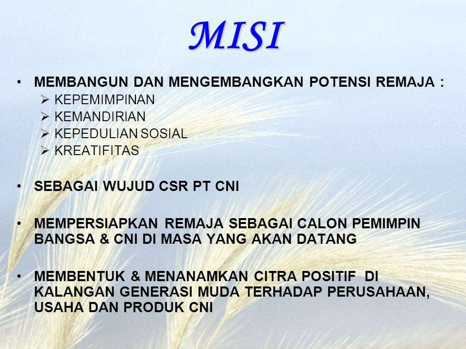 FILOSOFI CNI LEBIH DARI SEKEDAR BISNIS, TURUT BERPERAN AKTIF DALAM PENINGKATAN KUALITAS GENERASI MUDA INDONESIA