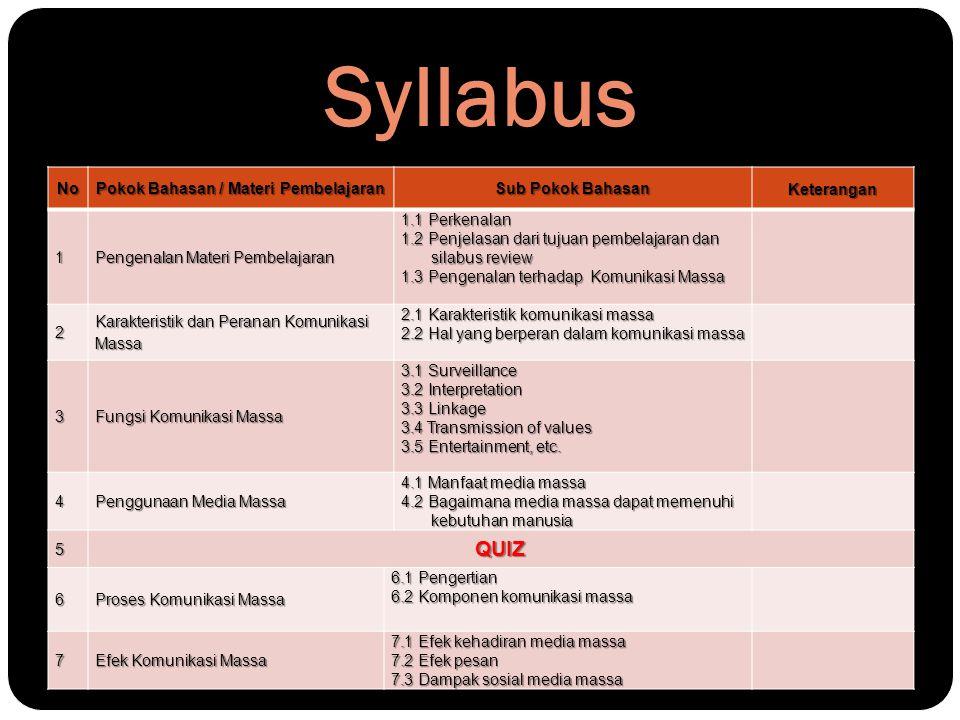 Syllabus NoPokok Bahasan / Materi PembelajaranSub Pokok BahasanKeterangan 1 Pengenalan Materi Pembelajaran 1.1 Perkenalan 1.2 Penjelasan dari tujuan p