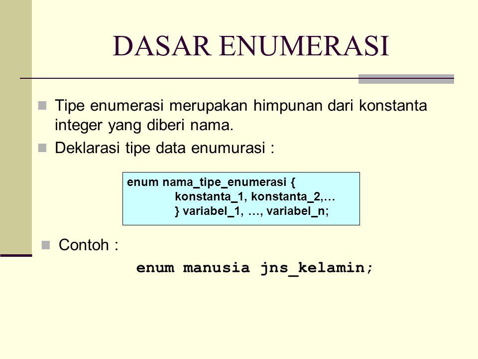 DASAR ENUMERASI Tipe enumerasi merupakan himpunan dari konstanta integer yang diberi nama.