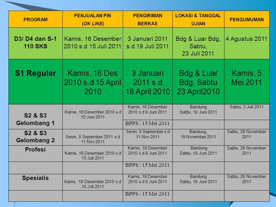 1. Penjualan PIN (BNI, BTN, BRI, BJB, dll): On line Senin, 16 Des 2010 s.d 15 April 2011 2.