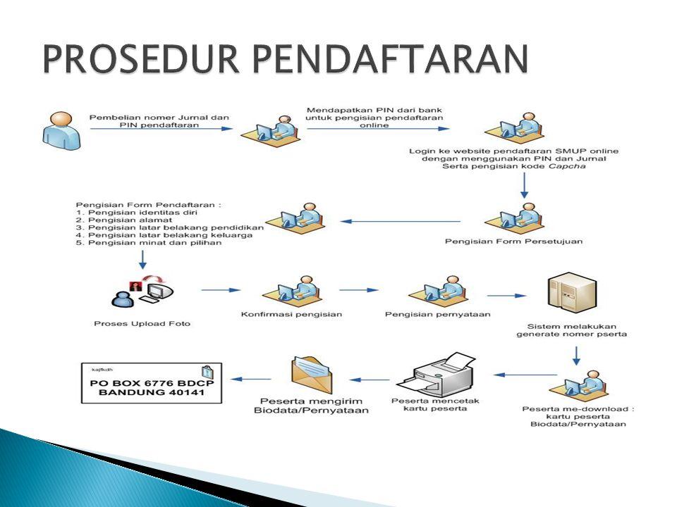 1.D III Fak. Ilmu Komunikasi ( Penyiaran, Kehumasan, Periklanan, Kombis, Info & Perpus.