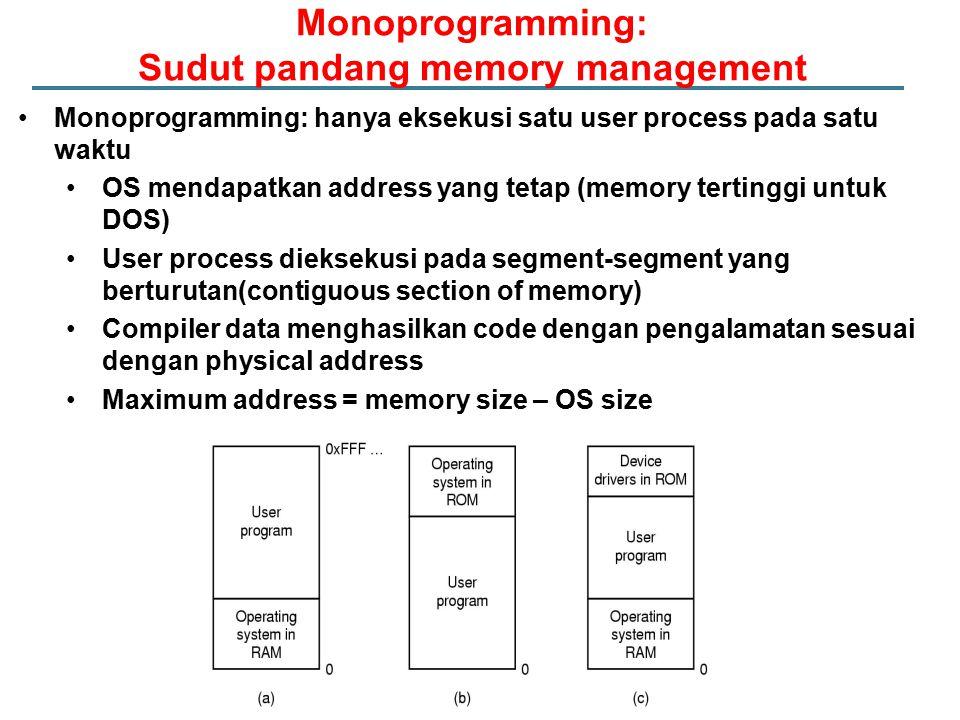 Monoprogramming: hanya eksekusi satu user process pada satu waktu OS mendapatkan address yang tetap (memory tertinggi untuk DOS) User process diekseku