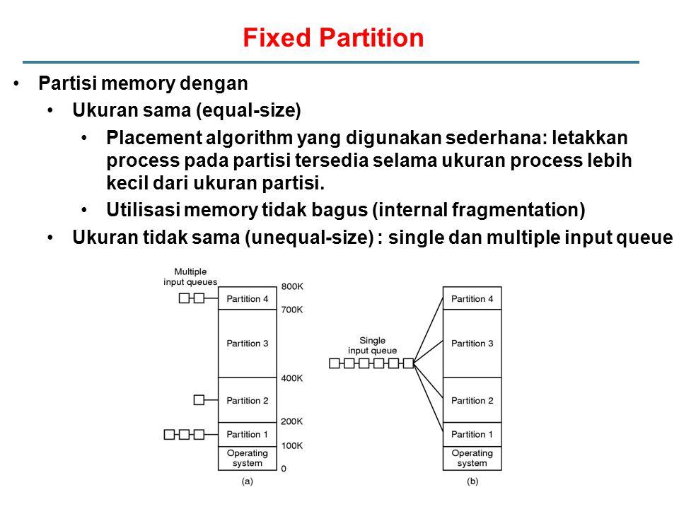 Partisi memory dengan Ukuran sama (equal-size) Placement algorithm yang digunakan sederhana: letakkan process pada partisi tersedia selama ukuran proc