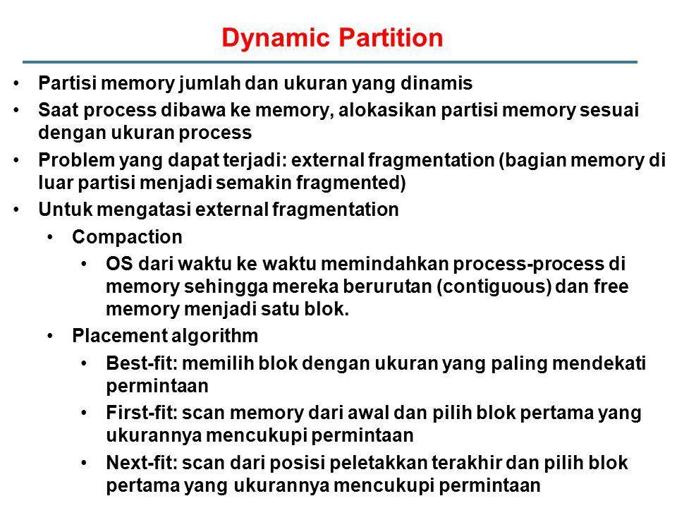 Partisi memory jumlah dan ukuran yang dinamis Saat process dibawa ke memory, alokasikan partisi memory sesuai dengan ukuran process Problem yang dapat