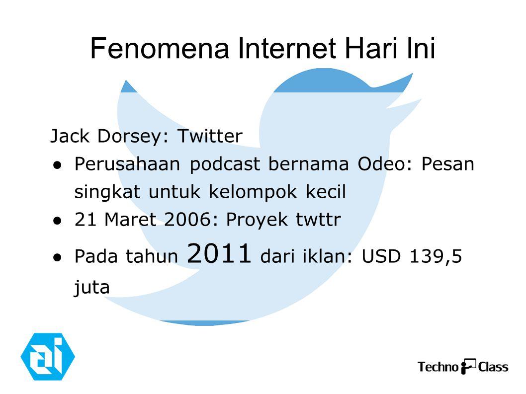Fenomena Internet Hari Ini Jack Dorsey: Twitter ● Perusahaan podcast bernama Odeo: Pesan singkat untuk kelompok kecil ● 21 Maret 2006: Proyek twttr ● Pada tahun 2011 dari iklan: USD 139,5 juta