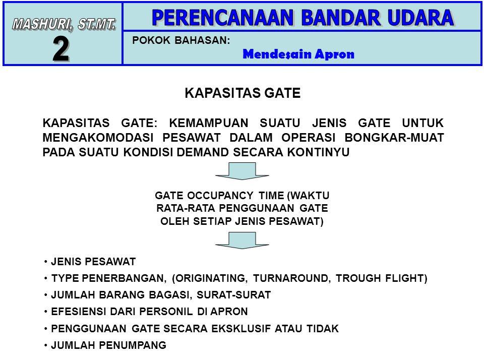 POKOK BAHASAN: Mendesain Apron KAPASITAS GATE KAPASITAS GATE: KEMAMPUAN SUATU JENIS GATE UNTUK MENGAKOMODASI PESAWAT DALAM OPERASI BONGKAR-MUAT PADA SUATU KONDISI DEMAND SECARA KONTINYU GATE OCCUPANCY TIME (WAKTU RATA-RATA PENGGUNAAN GATE OLEH SETIAP JENIS PESAWAT) JENIS PESAWAT TYPE PENERBANGAN, (ORIGINATING, TURNAROUND, TROUGH FLIGHT) JUMLAH BARANG BAGASI, SURAT-SURAT EFESIENSI DARI PERSONIL DI APRON PENGGUNAAN GATE SECARA EKSKLUSIF ATAU TIDAK JUMLAH PENUMPANG