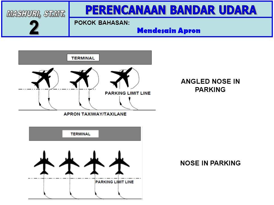 POKOK BAHASAN: Mendesain Apron NOSE IN PARKING ANGLED NOSE IN PARKING