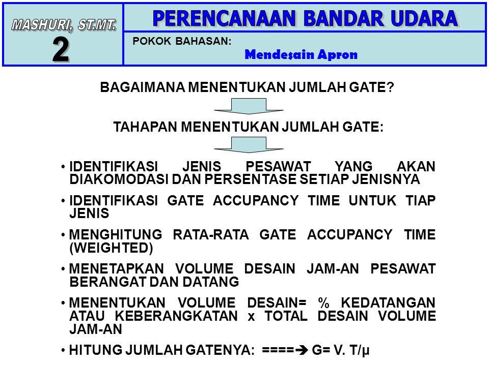 POKOK BAHASAN: Mendesain Apron BAGAIMANA MENENTUKAN JUMLAH GATE? TAHAPAN MENENTUKAN JUMLAH GATE: IDENTIFIKASI JENIS PESAWAT YANG AKAN DIAKOMODASI DAN