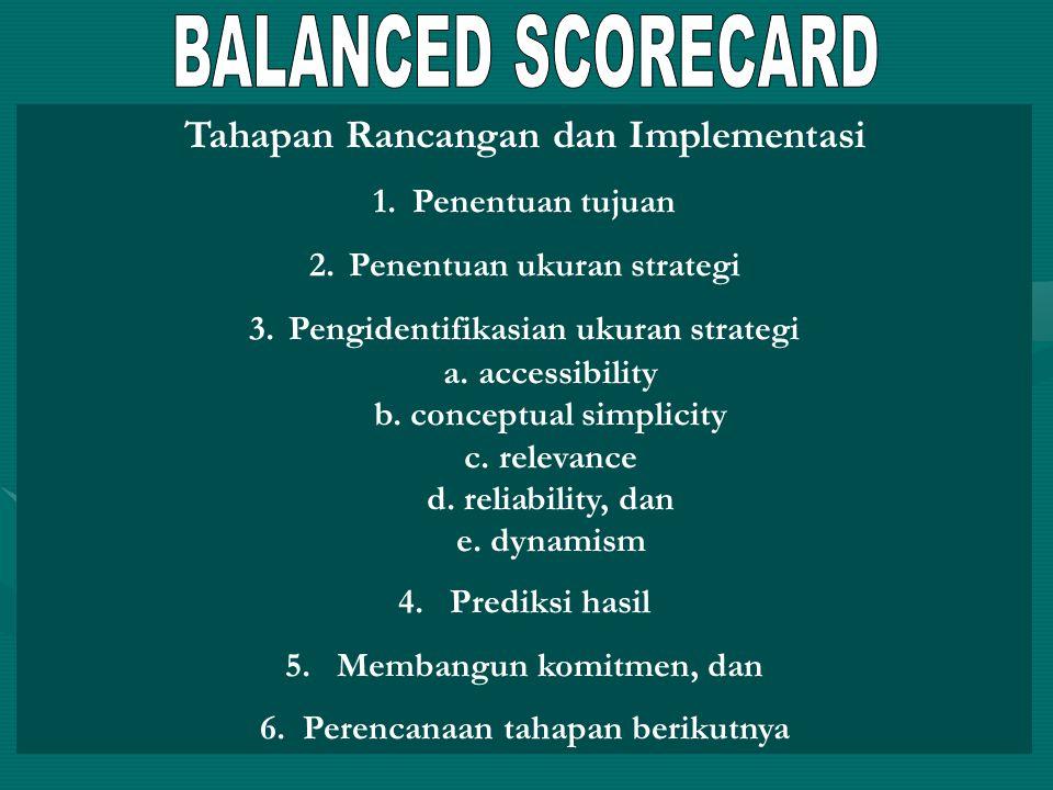 Tahapan Rancangan dan Implementasi 1.Penentuan tujuan 2.Penentuan ukuran strategi 3.Pengidentifikasian ukuran strategi a. accessibility b. conceptual