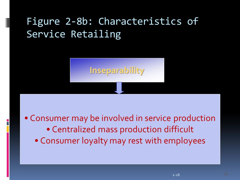 2-28 28 Figure 2-8b: Characteristics of Service Retailing Inseparability Consumer may be involved in service production Centralized mass production di