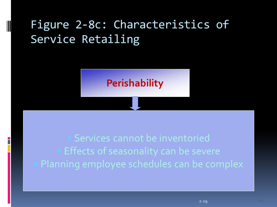 2-29 29 Figure 2-8c: Characteristics of Service Retailing Perishability Services cannot be inventoried Effects of seasonality can be severe Planning employee schedules can be complex 29