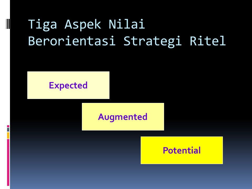 Tiga Aspek Nilai Berorientasi Strategi Ritel Expected Augmented Potential
