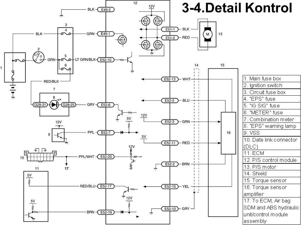 3-3-3.EPS motor 5b