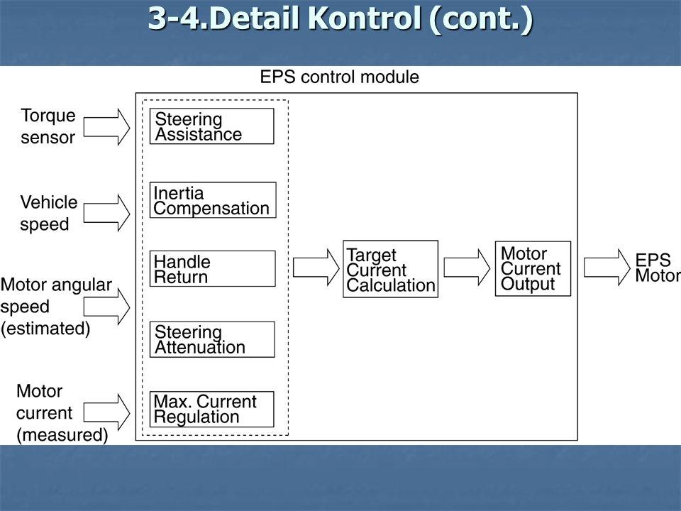 3-4.Detail Kontrol