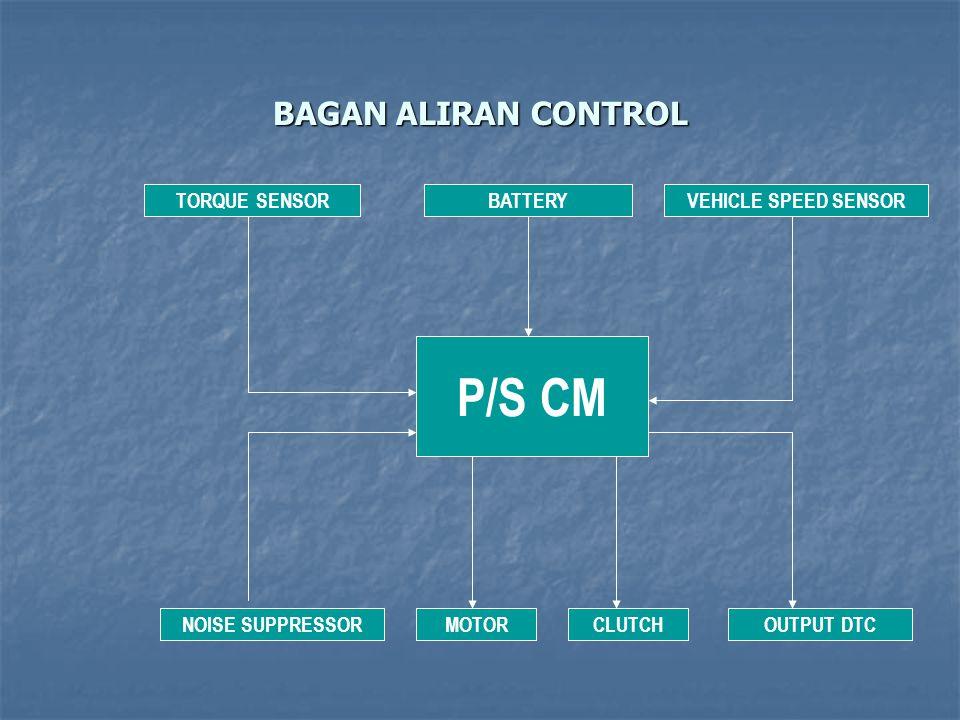 3-4.Detail Kontrol (cont.)
