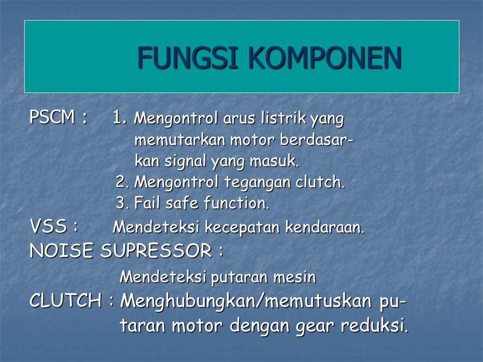 KOMPONEN UTAMA EPS Steering wheel Steering wheel Steering column assy.(motor dan clutch) Steering column assy.(motor dan clutch) Rack and Pinion Rack and Pinion Power Steering Control Module (PSCM) Power Steering Control Module (PSCM) Vehicle Speed Sensor (VSS) Vehicle Speed Sensor (VSS) Noise suppressor Noise suppressor