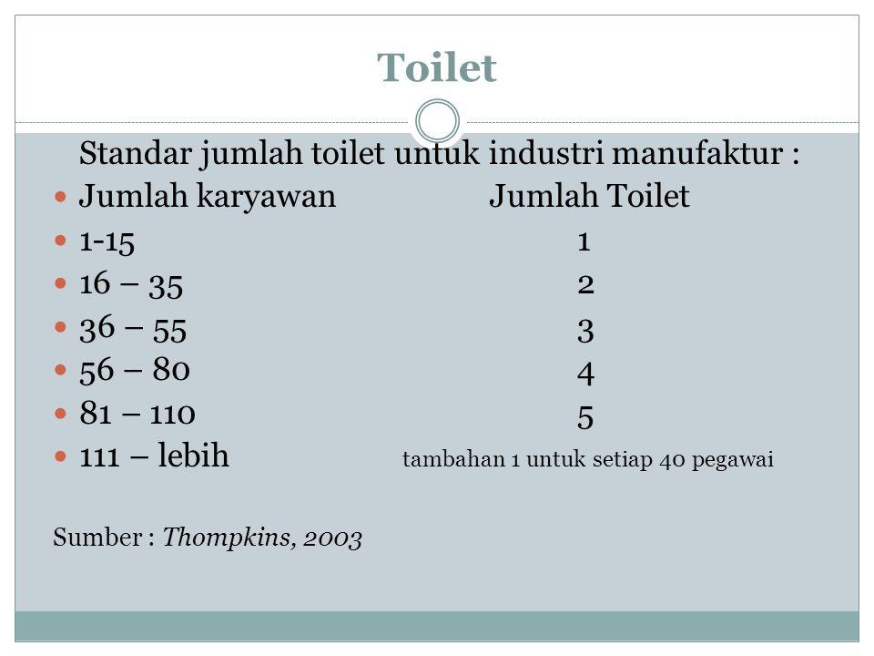 Toilet Standar jumlah toilet untuk industri manufaktur : Jumlah karyawanJumlah Toilet 1-151 16 – 352 36 – 553 56 – 804 81 – 1105 111 – lebih tambahan
