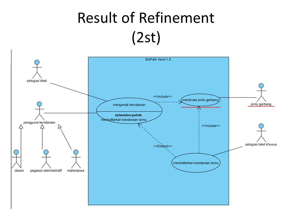 Result of Refinement (2st)