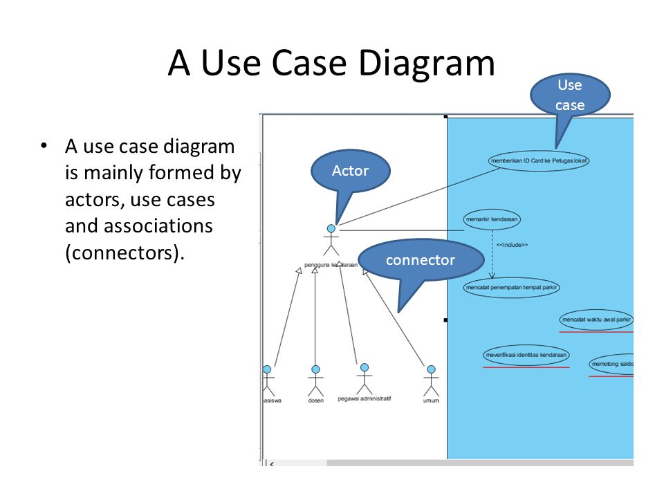 A Use Case Diagram A use case diagram is mainly formed by actors, use cases and associations (connectors).