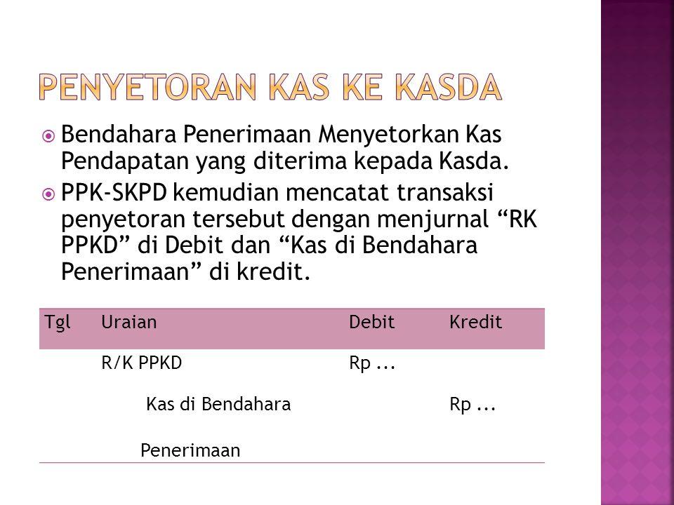  Bendahara Penerimaan Menyetorkan Kas Pendapatan yang diterima kepada Kasda.  PPK-SKPD kemudian mencatat transaksi penyetoran tersebut dengan menjur