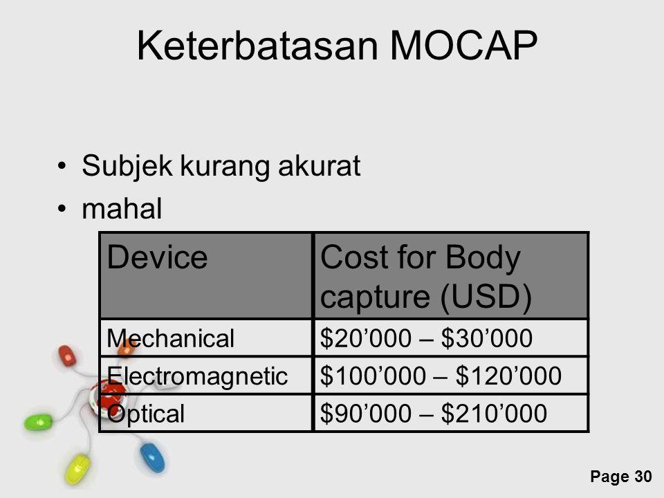 Free Powerpoint Templates Page 30 Keterbatasan MOCAP Subjek kurang akurat mahal DeviceCost for Body capture (USD) Mechanical$20'000 – $30'000 Electrom