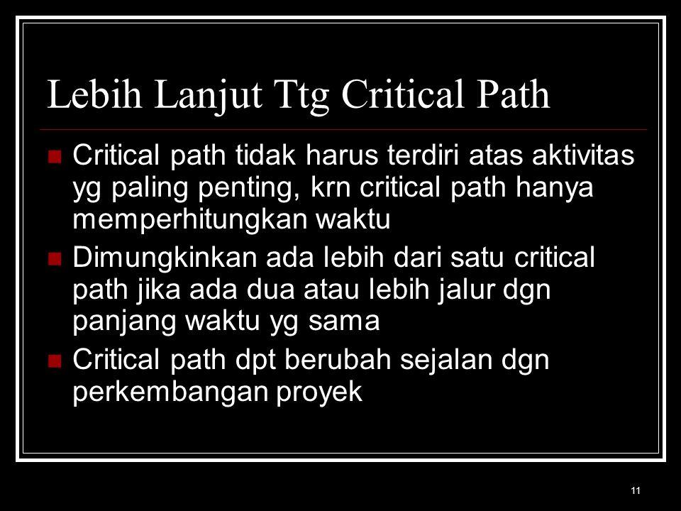 11 Lebih Lanjut Ttg Critical Path Critical path tidak harus terdiri atas aktivitas yg paling penting, krn critical path hanya memperhitungkan waktu Dimungkinkan ada lebih dari satu critical path jika ada dua atau lebih jalur dgn panjang waktu yg sama Critical path dpt berubah sejalan dgn perkembangan proyek