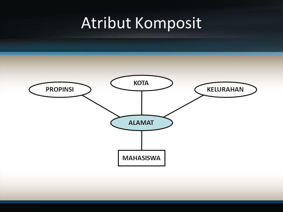 Atribut Komposit MAHASISWA ALAMAT PROPINSI KOTA KELURAHAN