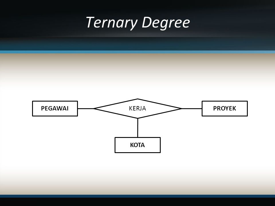 Ternary Degree PEGAWAI KERJA PROYEK KOTA