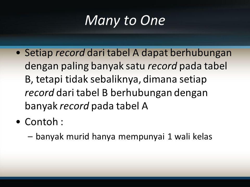 Many to One Setiap record dari tabel A dapat berhubungan dengan paling banyak satu record pada tabel B, tetapi tidak sebaliknya, dimana setiap record dari tabel B berhubungan dengan banyak record pada tabel A Contoh : –banyak murid hanya mempunyai 1 wali kelas