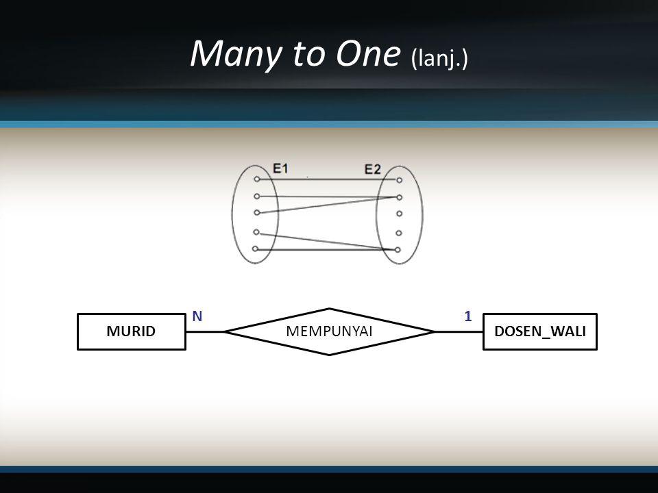 Many to One (lanj.) MURID MEMPUNYAI DOSEN_WALI N1