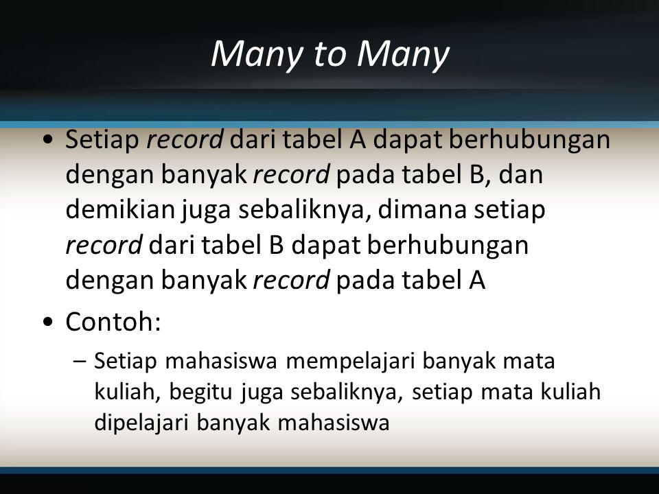 Many to Many Setiap record dari tabel A dapat berhubungan dengan banyak record pada tabel B, dan demikian juga sebaliknya, dimana setiap record dari tabel B dapat berhubungan dengan banyak record pada tabel A Contoh: –Setiap mahasiswa mempelajari banyak mata kuliah, begitu juga sebaliknya, setiap mata kuliah dipelajari banyak mahasiswa