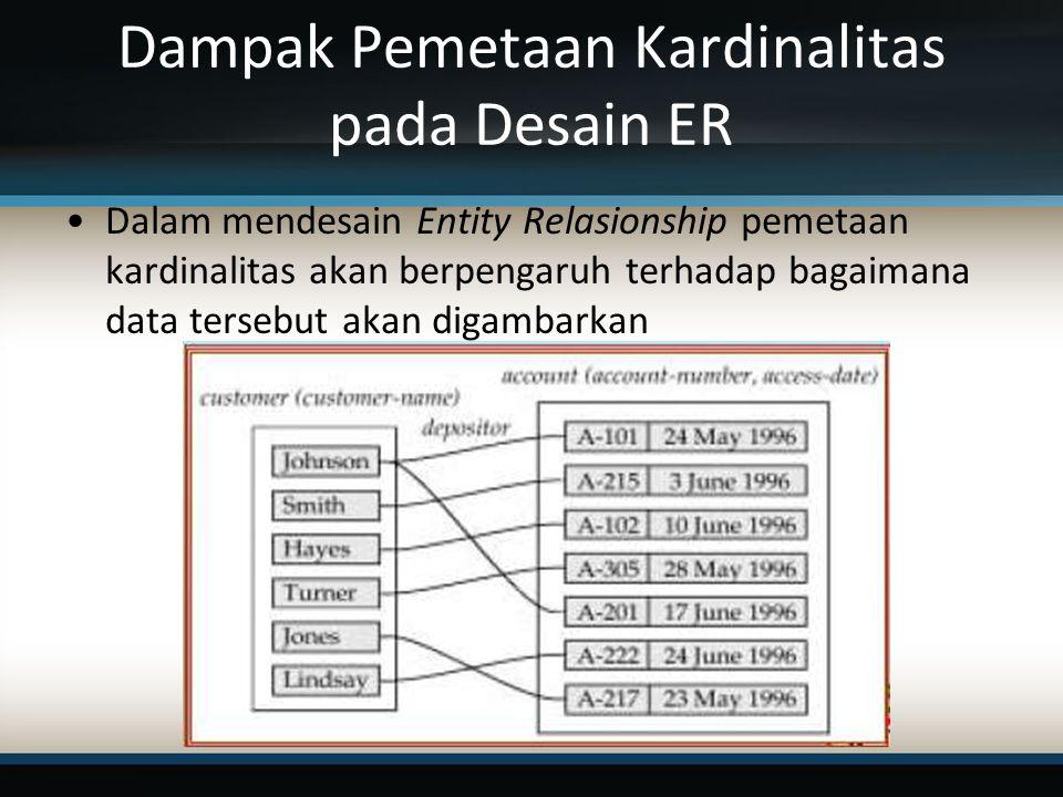 Dampak Pemetaan Kardinalitas pada Desain ER Dalam mendesain Entity Relasionship pemetaan kardinalitas akan berpengaruh terhadap bagaimana data tersebut akan digambarkan