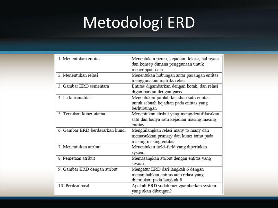 Metodologi ERD