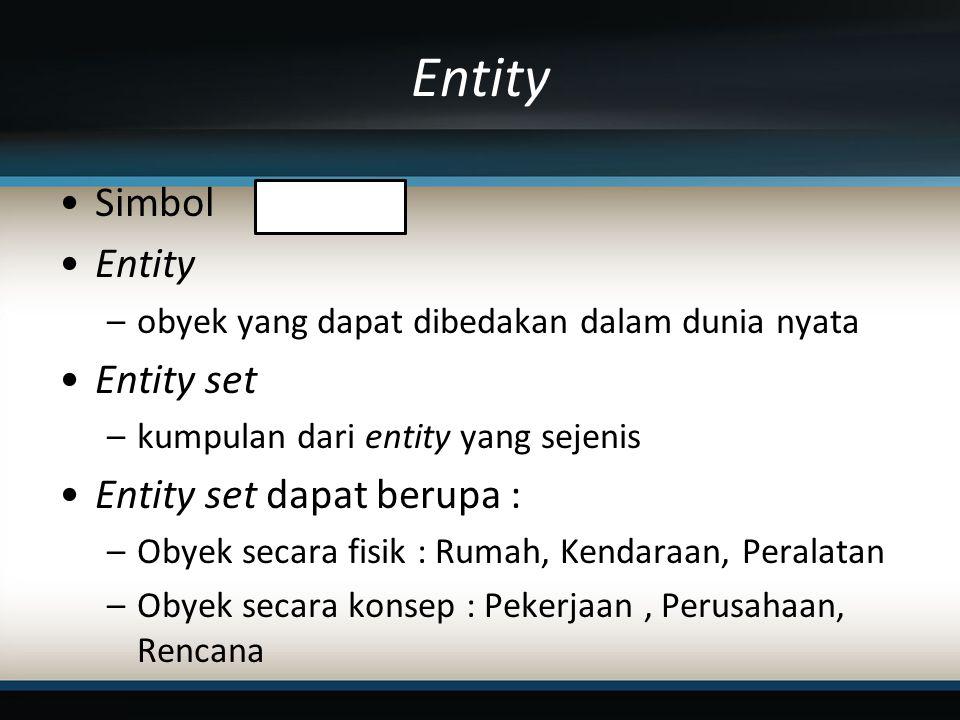 Entity Simbol Entity –obyek yang dapat dibedakan dalam dunia nyata Entity set –kumpulan dari entity yang sejenis Entity set dapat berupa : –Obyek secara fisik : Rumah, Kendaraan, Peralatan –Obyek secara konsep : Pekerjaan, Perusahaan, Rencana