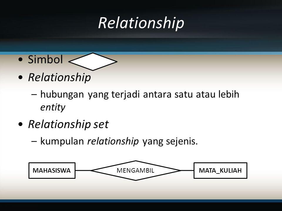 Relationship Simbol Relationship –hubungan yang terjadi antara satu atau lebih entity Relationship set –kumpulan relationship yang sejenis.