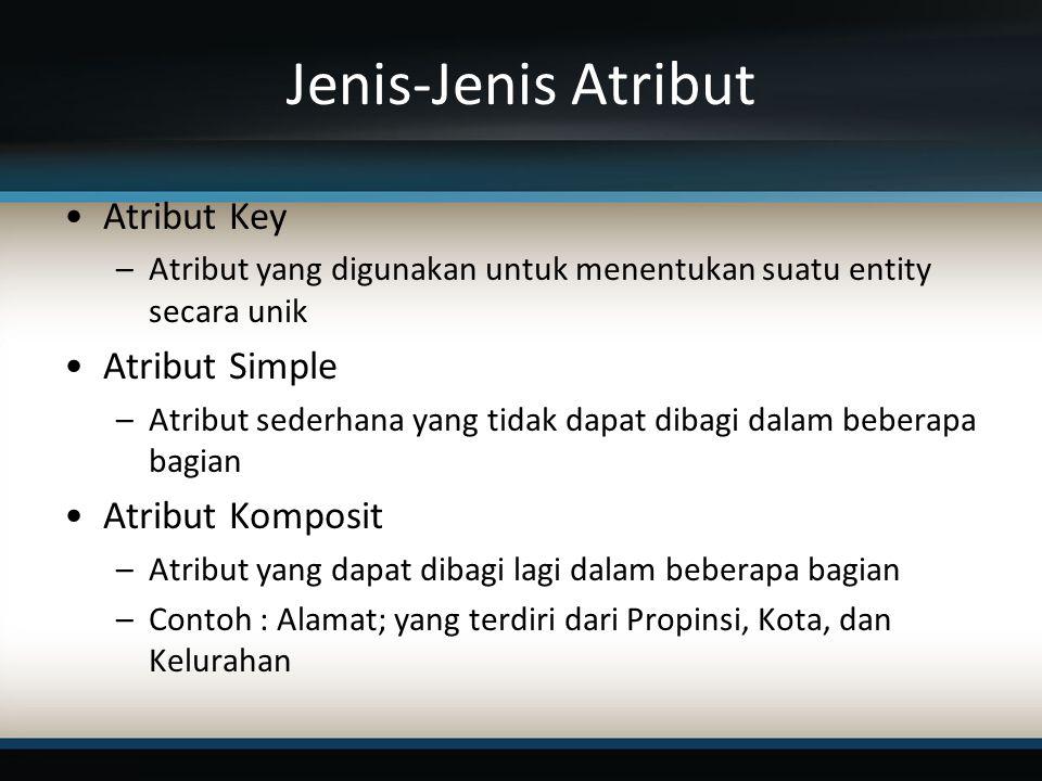 Jenis-Jenis Atribut Atribut Key –Atribut yang digunakan untuk menentukan suatu entity secara unik Atribut Simple –Atribut sederhana yang tidak dapat dibagi dalam beberapa bagian Atribut Komposit –Atribut yang dapat dibagi lagi dalam beberapa bagian –Contoh : Alamat; yang terdiri dari Propinsi, Kota, dan Kelurahan