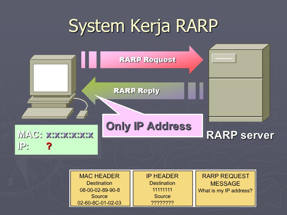 System Kerja RARP MAC: x:x:x:x:x:x IP: ? MAC: x:x:x:x:x:x IP: ? RARP Request RARP Reply RARP server Only IP Address