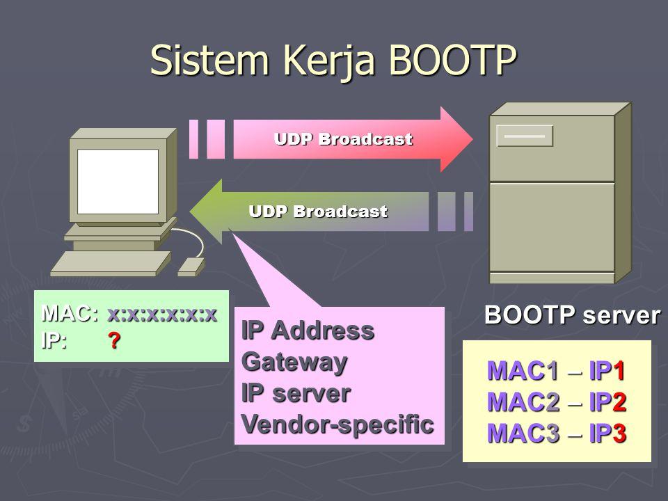 Sistem Kerja BOOTP MAC: x:x:x:x:x:x IP: ? MAC: x:x:x:x:x:x IP: ? UDP Broadcast BOOTP server MAC1 – IP1 MAC2 – IP2 MAC3 – IP3 MAC1 – IP1 MAC2 – IP2 MAC
