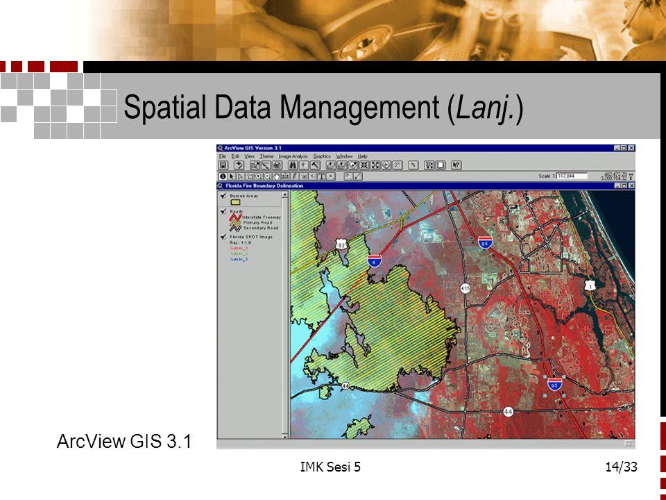 IMK Sesi 514/33 Spatial Data Management ( Lanj. ) ArcView GIS 3.1